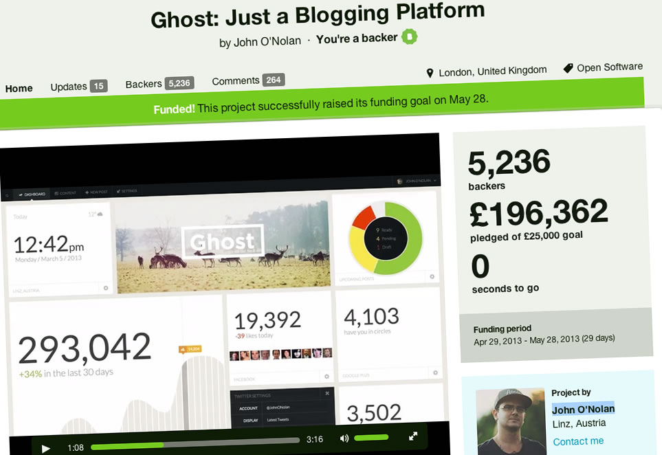 ghost blog machine